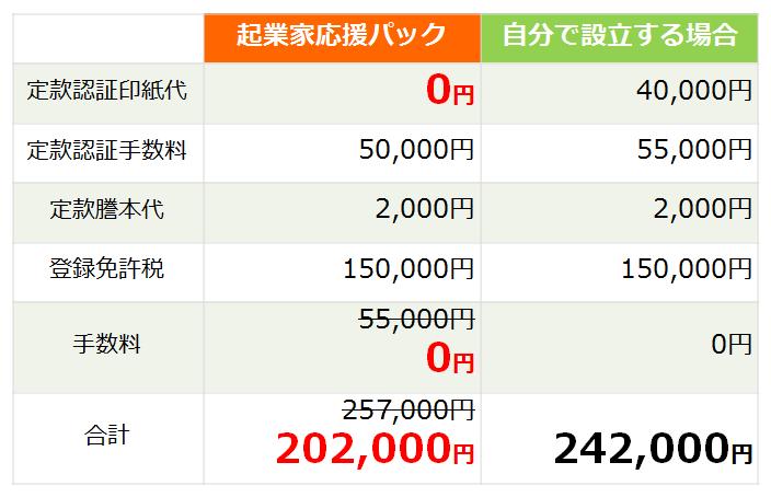 setsuritsu_hikaku.png